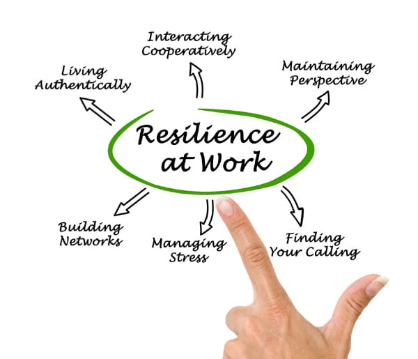 Resilience-in-the-workplace-1