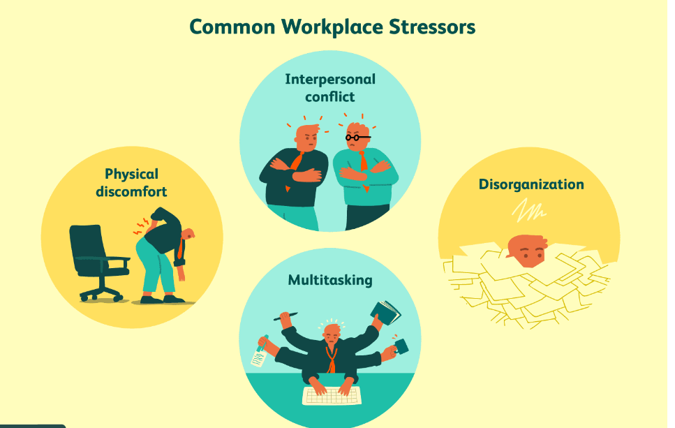 workplace stressors