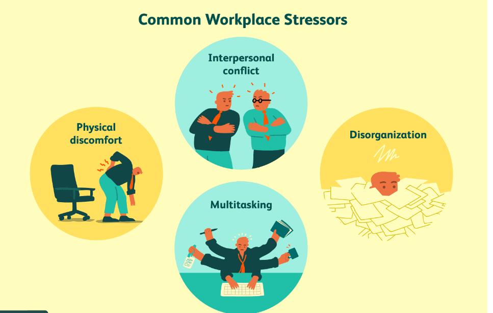 workplace stressors